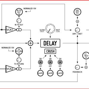 Diagrama_Bloques_Crush_Delay